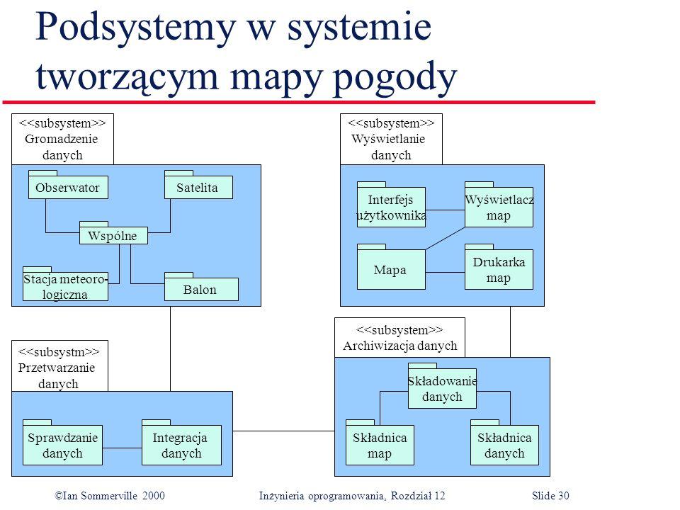 ©Ian Sommerville 2000 Inżynieria oprogramowania, Rozdział 12Slide 30 Podsystemy w systemie tworzącym mapy pogody > Gromadzenie danych Obserwator Balon