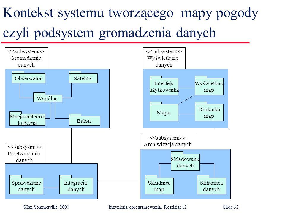 ©Ian Sommerville 2000 Inżynieria oprogramowania, Rozdział 12Slide 32 Kontekst systemu tworzącego mapy pogody czyli podsystem gromadzenia danych > Grom