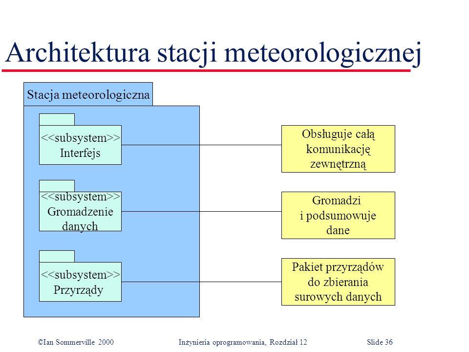 ©Ian Sommerville 2000 Inżynieria oprogramowania, Rozdział 12Slide 36 Architektura stacji meteorologicznej Stacja meteorologiczna > Interfejs > Gromadz