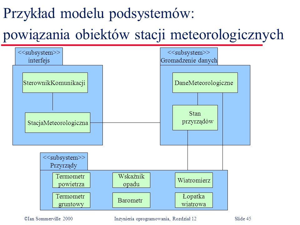 ©Ian Sommerville 2000 Inżynieria oprogramowania, Rozdział 12Slide 45 Przykład modelu podsystemów: powiązania obiektów stacji meteorologicznych > inter