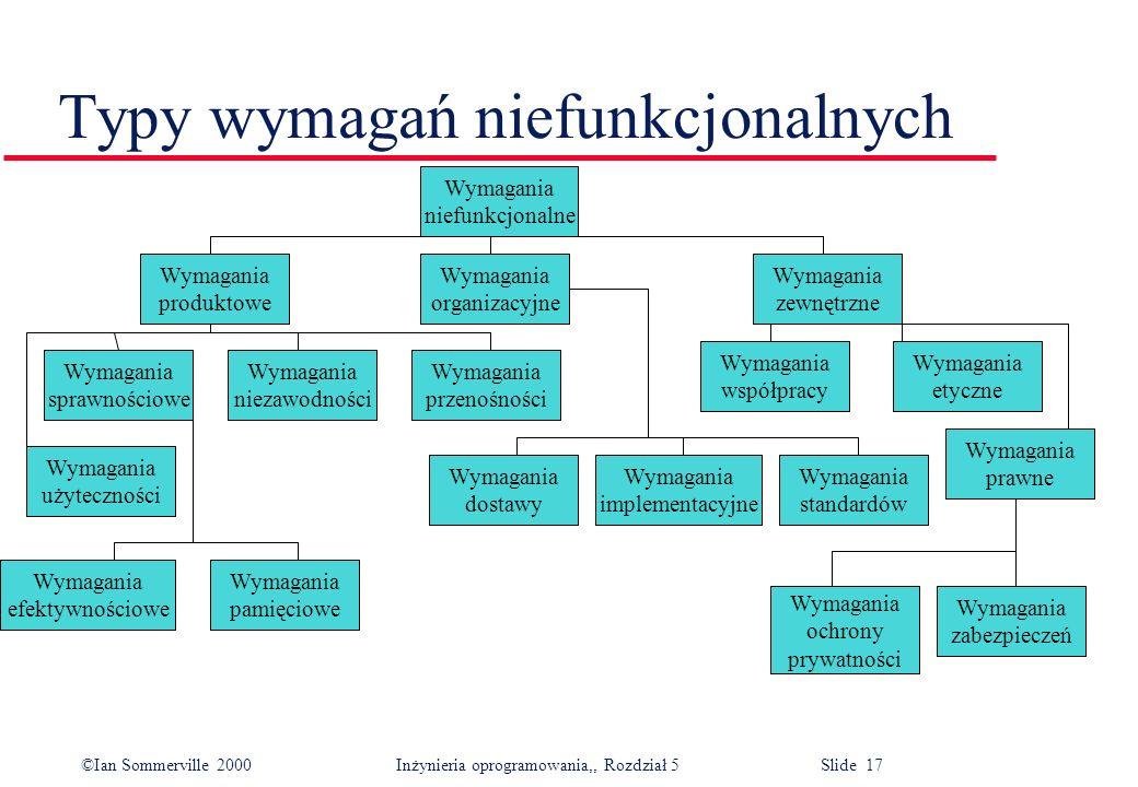 ©Ian Sommerville 2000 Inżynieria oprogramowania,, Rozdział 5 Slide 17 Typy wymagań niefunkcjonalnych Wymagania niefunkcjonalne Wymagania przenośności