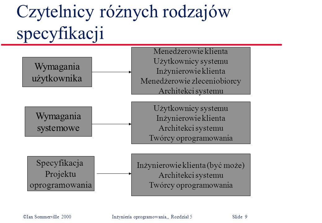 ©Ian Sommerville 2000 Inżynieria oprogramowania,, Rozdział 5 Slide 9 Czytelnicy różnych rodzajów specyfikacji Wymagania użytkownika Wymagania systemow