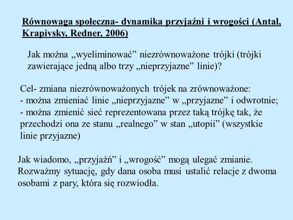 Równowaga społeczna- dynamika przyjaźni i wrogości (Antal, Krapivsky, Redner, 2006) Jak można wyeliminować niezrównoważone trójki (trójki zawierające