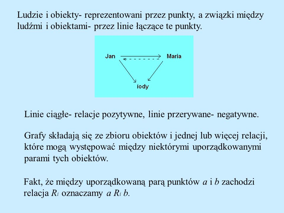 Ludzie i obiekty- reprezentowani przez punkty, a związki między ludźmi i obiektami- przez linie łączące te punkty. Linie ciągłe- relacje pozytywne, li