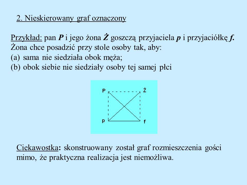 Prace empiryczne z zastosowaniem teorii grafów.