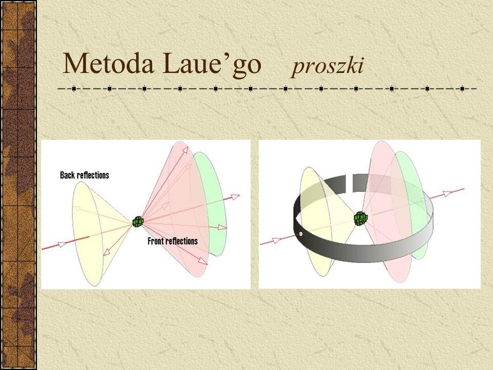 Metoda Lauego proszki