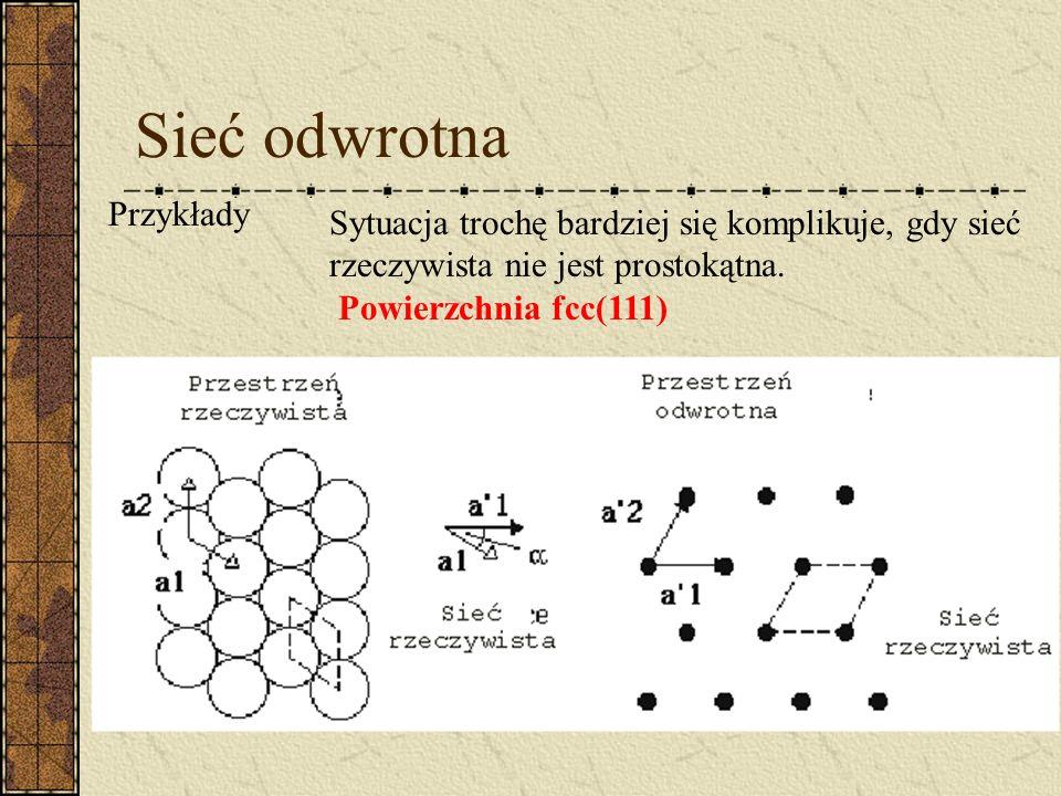 Sieć odwrotna Przykłady Sytuacja trochę bardziej się komplikuje, gdy sieć rzeczywista nie jest prostokątna. Powierzchnia fcc(111)
