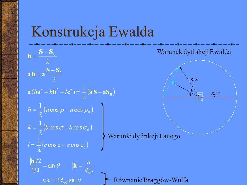 Konstrukcja Ewalda Warunek dyfrakcji Ewalda Warunki dyfrakcji Lauego Równanie Braggów-Wulfa