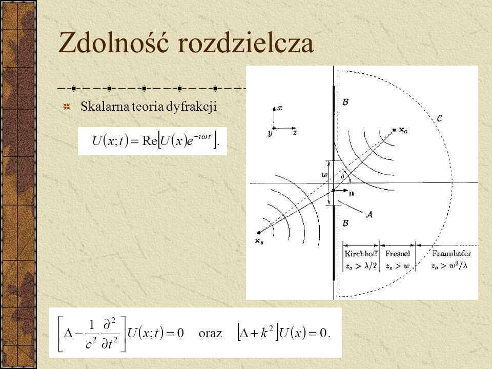 Zdolność rozdzielcza Skalarna teoria dyfrakcji