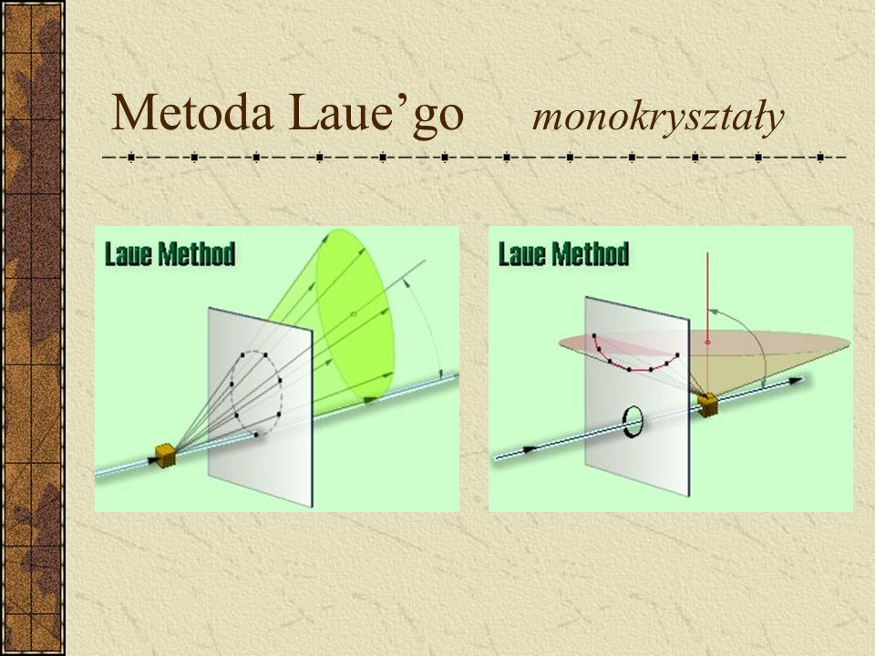 Metoda Lauego monokryształy