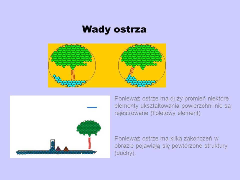 Wady ostrza Ponieważ ostrze ma kilka zakończeń w obrazie pojawiają się powtórzone struktury (duchy). Ponieważ ostrze ma duży promień niektóre elementy