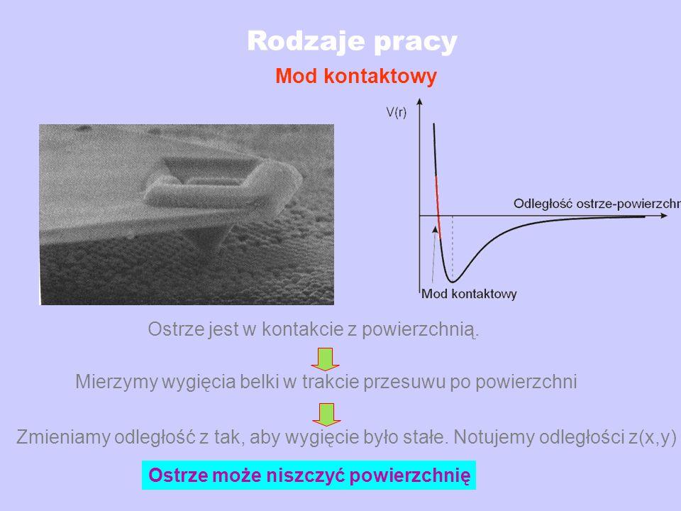 Rodzaje pracy Mod kontaktowy Ostrze jest w kontakcie z powierzchnią. Mierzymy wygięcia belki w trakcie przesuwu po powierzchni Zmieniamy odległość z t