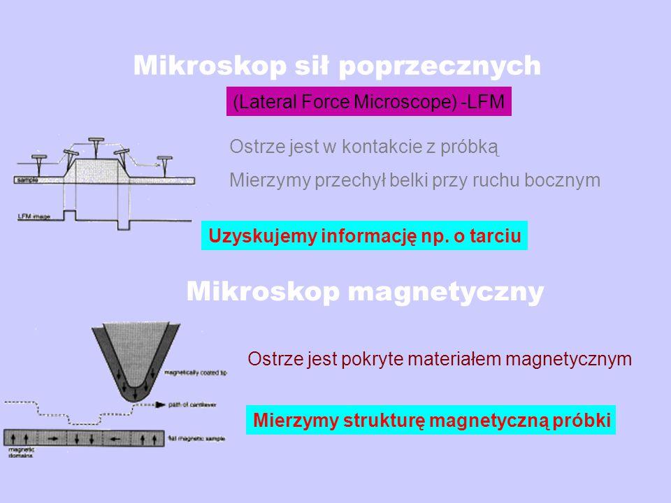 Mikroskop sił poprzecznych (Lateral Force Microscope) -LFM Ostrze jest w kontakcie z próbką Mierzymy przechył belki przy ruchu bocznym Uzyskujemy info