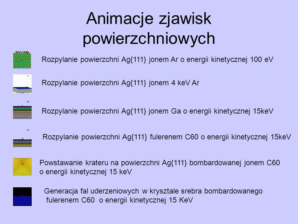 Animacje zjawisk powierzchniowych Rozpylanie powierzchni Ag{111} jonem Ar o energii kinetycznej 100 eV Rozpylanie powierzchni Ag{111} jonem 4 keV Ar R