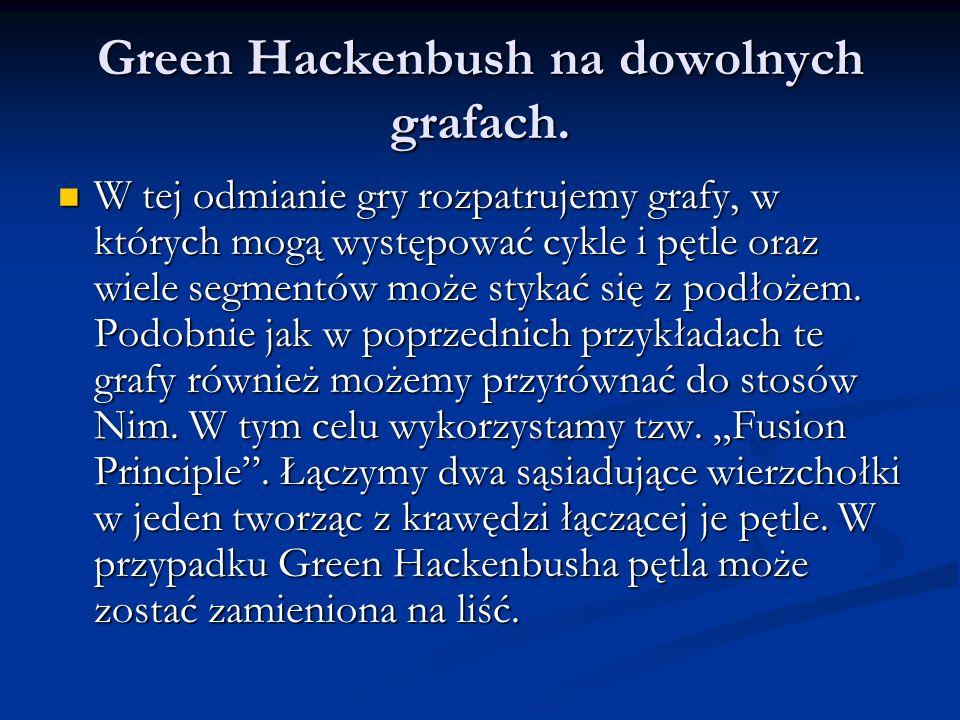 Green Hackenbush na dowolnych grafach. W tej odmianie gry rozpatrujemy grafy, w których mogą występować cykle i pętle oraz wiele segmentów może stykać