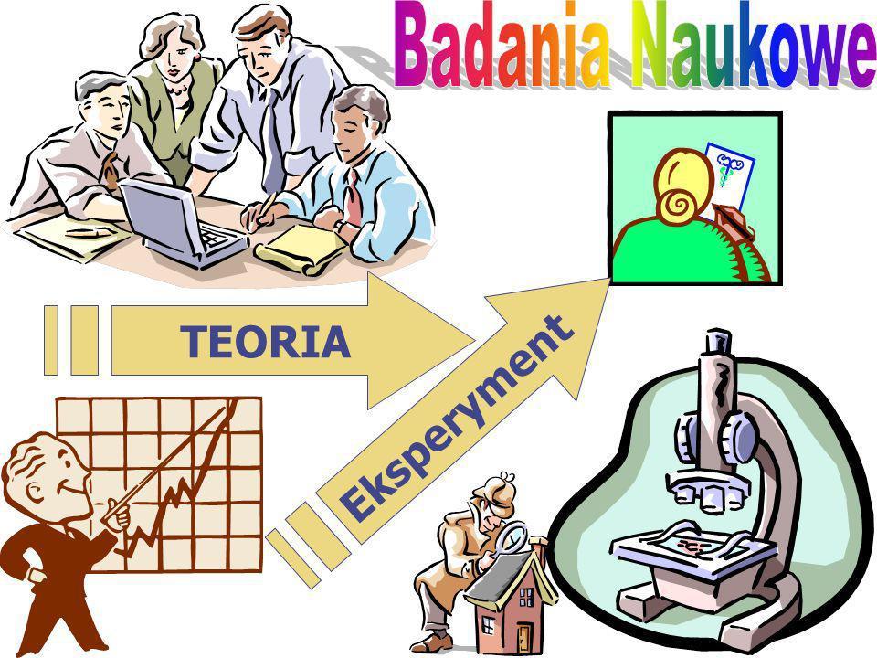 TEORIA Eksperyment