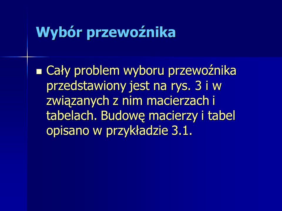 Wybór przewoźnika Cały problem wyboru przewoźnika przedstawiony jest na rys. 3 i w związanych z nim macierzach i tabelach. Budowę macierzy i tabel opi