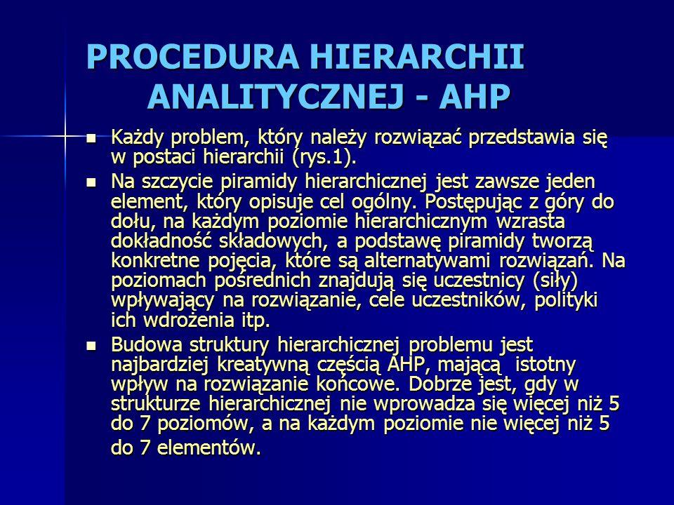PROCEDURA HIERARCHII ANALITYCZNEJ - AHP Każdy problem, który należy rozwiązać przedstawia się w postaci hierarchii (rys.1).