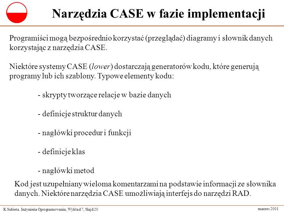 K.Subieta. Inżynieria Oprogramowania, Wykład 7, Slajd 20 marzec 2001 Narzędzia CASE w fazie implementacji Programiści mogą bezpośrednio korzystać (prz