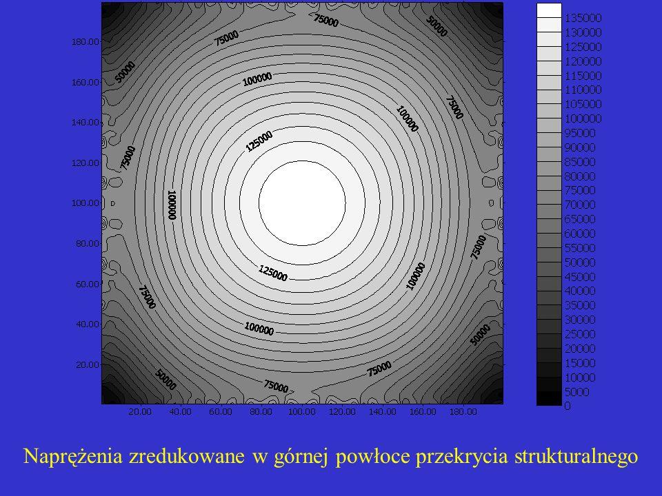 Naprężenia zredukowane w górnej powłoce przekrycia strukturalnego