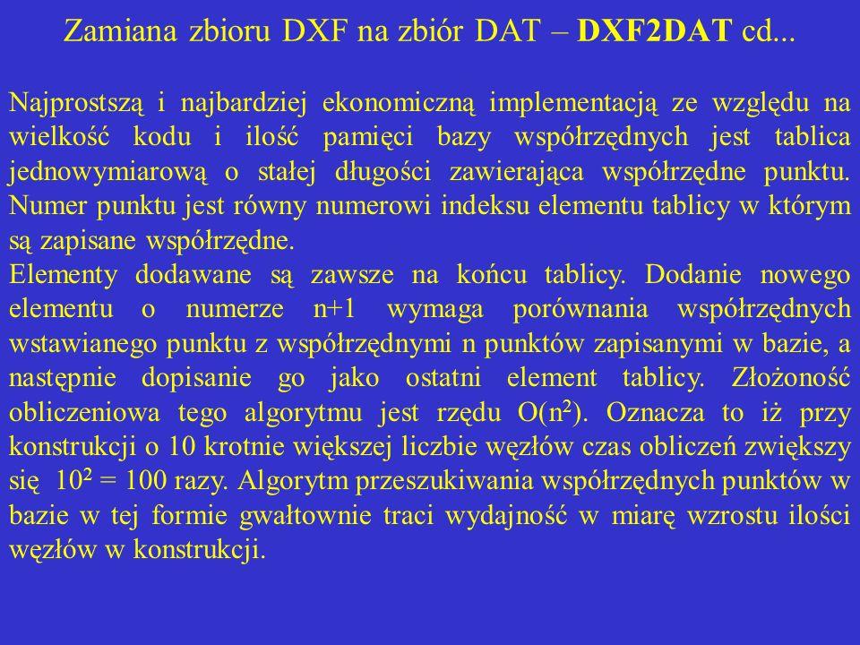 Zamiana zbioru DXF na zbiór DAT – DXF2DAT cd... Najprostszą i najbardziej ekonomiczną implementacją ze względu na wielkość kodu i ilość pamięci bazy w