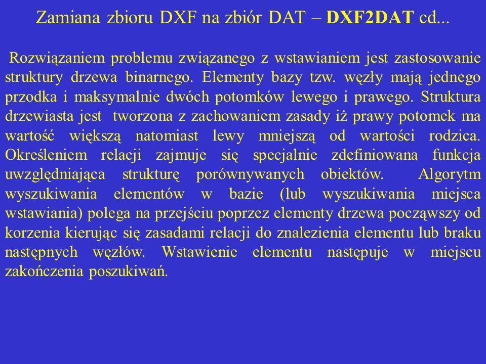 Zamiana zbioru DXF na zbiór DAT – DXF2DAT cd... Rozwiązaniem problemu związanego z wstawianiem jest zastosowanie struktury drzewa binarnego. Elementy
