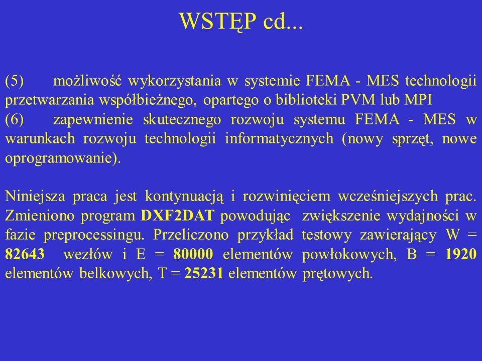 WSTĘP cd... (5)możliwość wykorzystania w systemie FEMA - MES technologii przetwarzania współbieżnego, opartego o biblioteki PVM lub MPI (6)zapewnienie