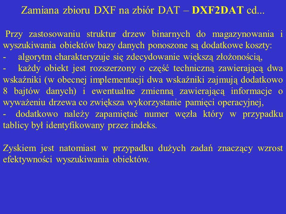 Zamiana zbioru DXF na zbiór DAT – DXF2DAT cd... Przy zastosowaniu struktur drzew binarnych do magazynowania i wyszukiwania obiektów bazy danych ponosz