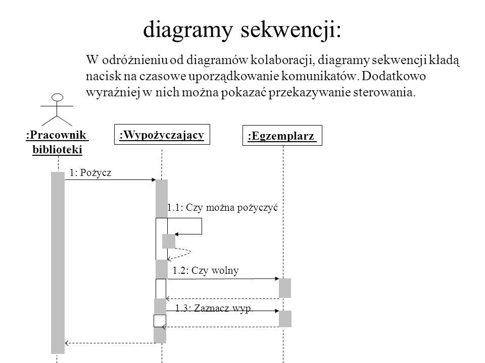 diagramy sekwencji: W odróżnieniu od diagramów kolaboracji, diagramy sekwencji kładą nacisk na czasowe uporządkowanie komunikatów. Dodatkowo wyraźniej