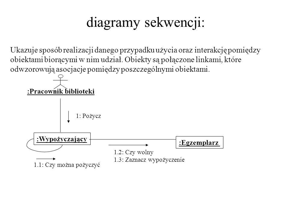 diagramy sekwencji: Ukazuje sposób realizacji danego przypadku użycia oraz interakcję pomiędzy obiektami biorącymi w nim udział. Obiekty są połączone