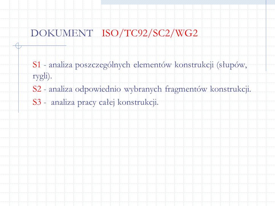 S1 - analiza poszczególnych elementów konstrukcji (słupów, rygli). S2 - analiza odpowiednio wybranych fragmentów konstrukcji. S3 - analiza pracy całej