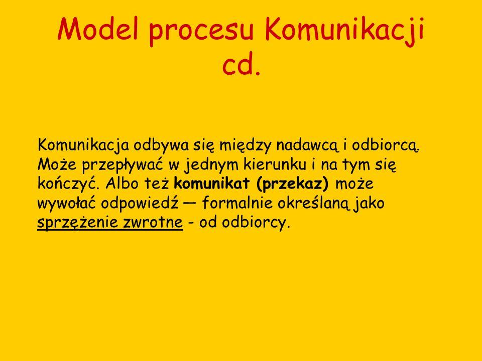 Model procesu Komunikacji cd. Komunikacja odbywa się między nadawcą i odbiorcą. Może przepływać w jednym kierunku i na tym się kończyć. Albo też komun