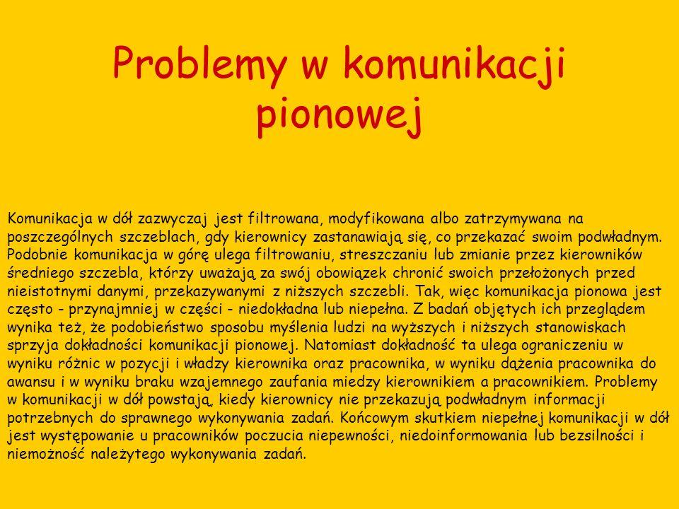 Problemy w komunikacji pionowej Komunikacja w dół zazwyczaj jest filtrowana, modyfikowana albo zatrzymywana na poszczególnych szczeblach, gdy kierowni