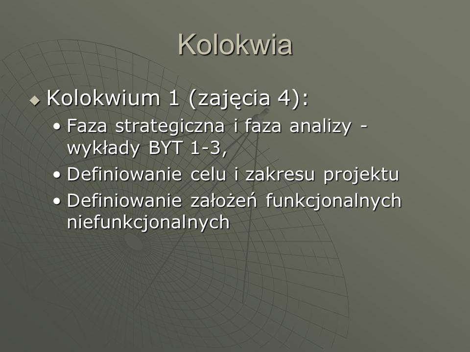 Kolokwia Kolokwium 2 (zajęcia 8): Kolokwium 2 (zajęcia 8): Faza projektowania - wykład BYT 4-6,Faza projektowania - wykład BYT 4-6, Budowa WBS, RAM, diagram GanttaBudowa WBS, RAM, diagram Gantta Zadanie praktyczne w MS ProjectZadanie praktyczne w MS Project Kolokwium 3 (zajęcia 11): Kolokwium 3 (zajęcia 11): Faza implementacji, dokumentacji – wykład BYT 7,8, Faza implementacji, dokumentacji – wykład BYT 7,8, Testowanie, weryfikacja - wykład BYT 9,10,Testowanie, weryfikacja - wykład BYT 9,10, Wzorce dokumentacyjneWzorce dokumentacyjne Metryki jakościMetryki jakości