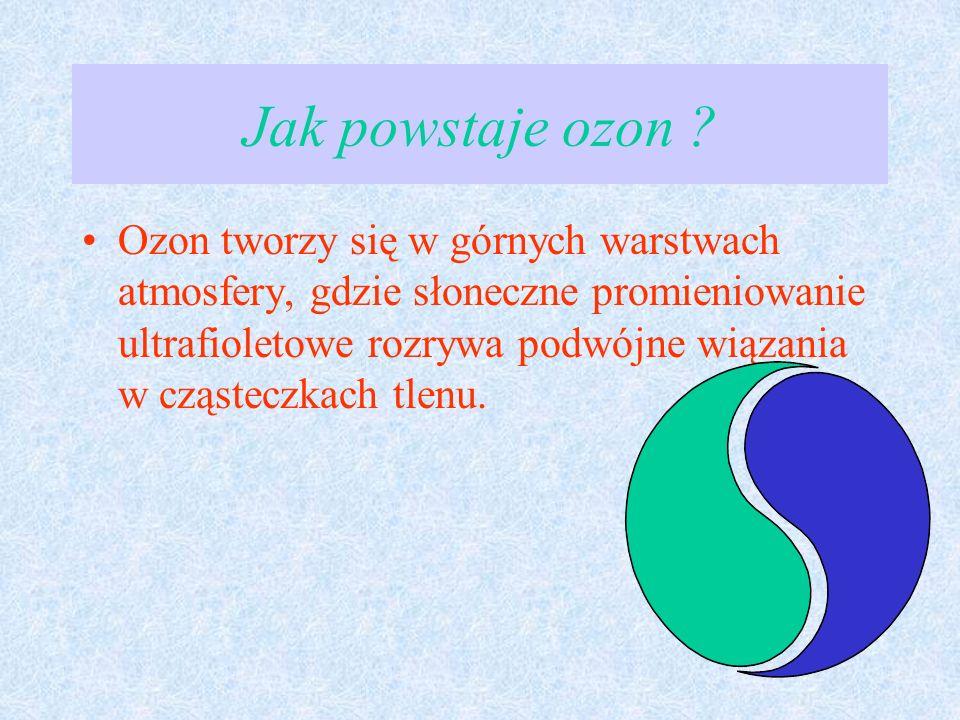 Ozon wróg czy przyjaciel Autor : Marga Czyż