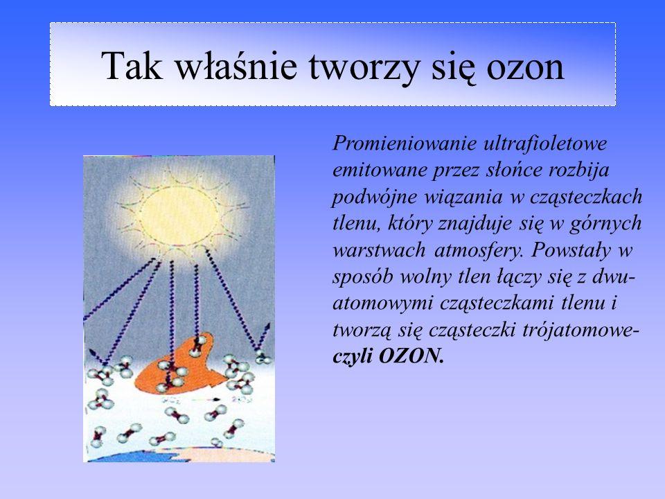 Jak powstaje ozon .