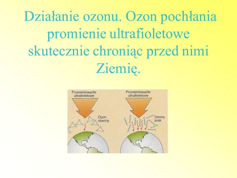 Działanie ozonu. Ozon pochłania promienie ultrafioletowe skutecznie chroniąc przed nimi Ziemię.