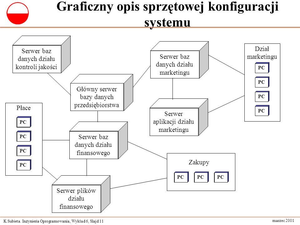K.Subieta. Inżynieria Oprogramowania, Wykład 6, Slajd 11 marzec 2001 Graficzny opis sprzętowej konfiguracji systemu Serwer baz danych działu kontroli