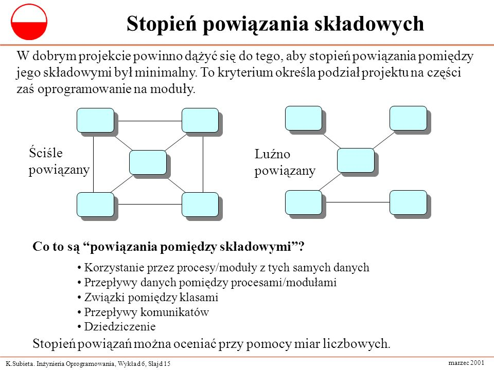 K.Subieta. Inżynieria Oprogramowania, Wykład 6, Slajd 15 marzec 2001 Stopień powiązań można oceniać przy pomocy miar liczbowych. Stopień powiązania sk
