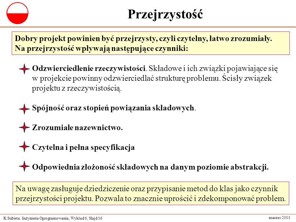 K.Subieta. Inżynieria Oprogramowania, Wykład 6, Slajd 16 marzec 2001 Przejrzystość Dobry projekt powinien być przejrzysty, czyli czytelny, łatwo zrozu