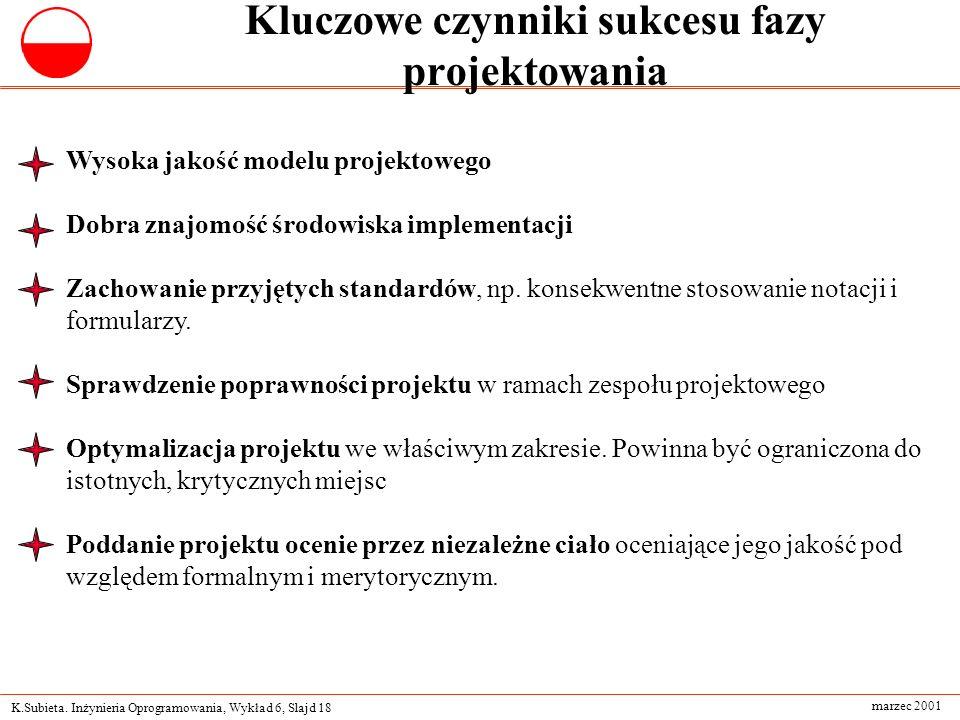 K.Subieta. Inżynieria Oprogramowania, Wykład 6, Slajd 18 marzec 2001 Kluczowe czynniki sukcesu fazy projektowania Wysoka jakość modelu projektowego Do
