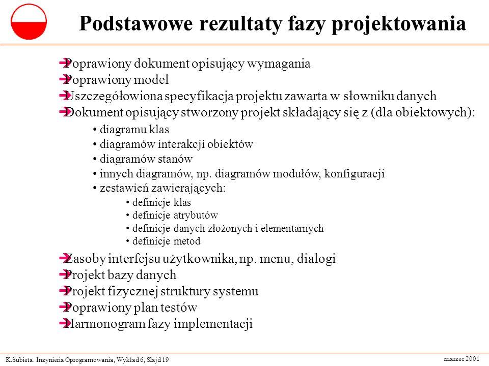 K.Subieta. Inżynieria Oprogramowania, Wykład 6, Slajd 19 marzec 2001 Podstawowe rezultaty fazy projektowania Poprawiony dokument opisujący wymagania P