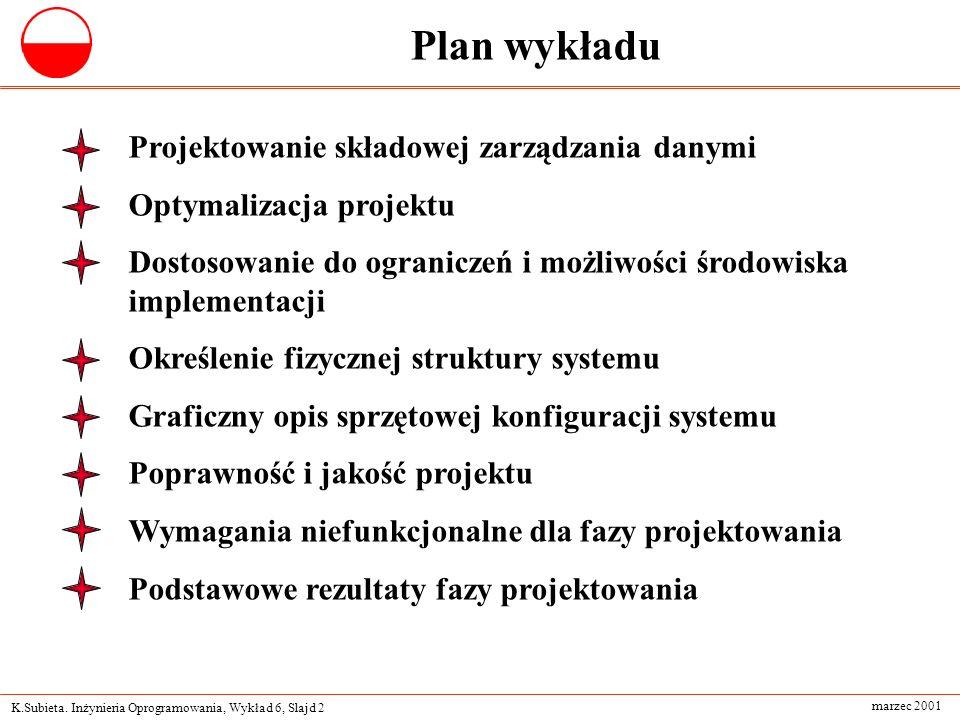 K.Subieta. Inżynieria Oprogramowania, Wykład 6, Slajd 2 marzec 2001 Plan wykładu Projektowanie składowej zarządzania danymi Optymalizacja projektu Dos