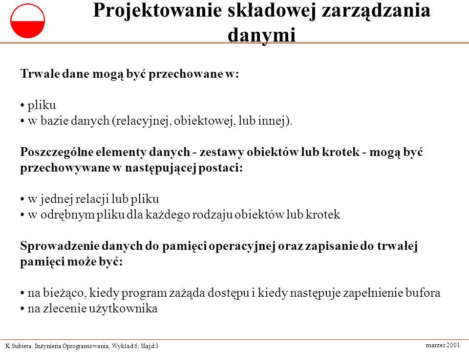 K.Subieta. Inżynieria Oprogramowania, Wykład 6, Slajd 3 marzec 2001 Projektowanie składowej zarządzania danymi Trwałe dane mogą być przechowane w: pli