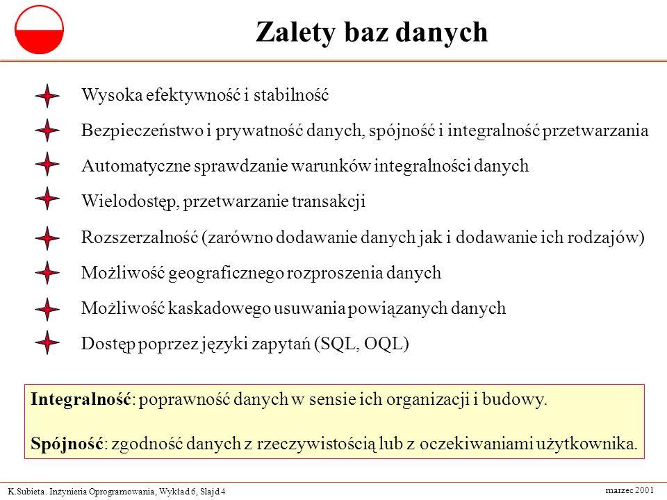 K.Subieta. Inżynieria Oprogramowania, Wykład 6, Slajd 4 marzec 2001 Zalety baz danych Wysoka efektywność i stabilność Bezpieczeństwo i prywatność dany