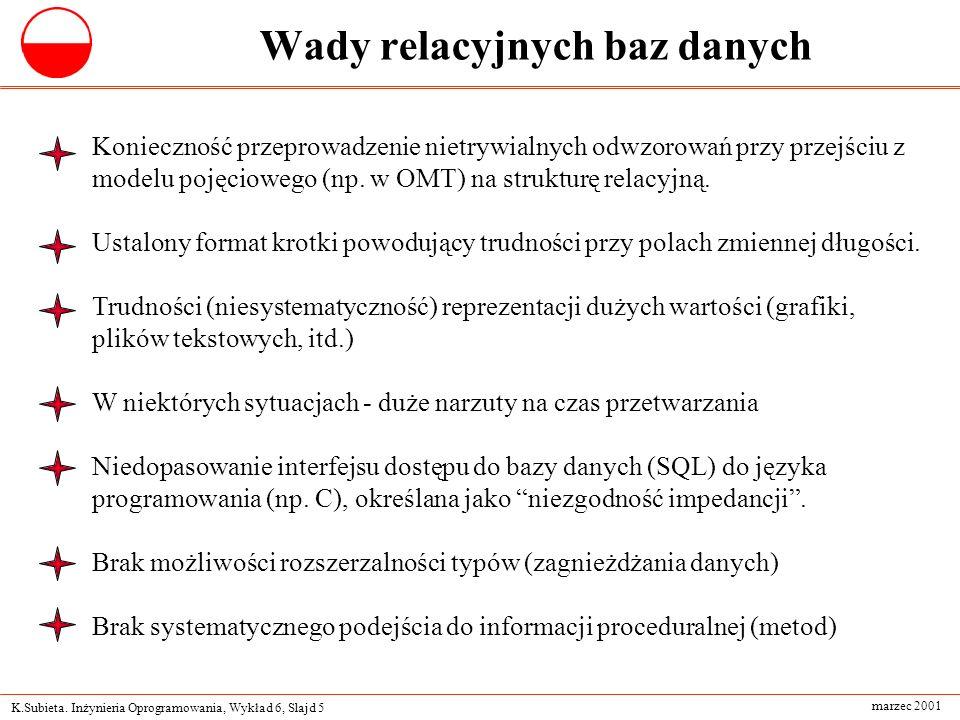 K.Subieta. Inżynieria Oprogramowania, Wykład 6, Slajd 5 marzec 2001 Wady relacyjnych baz danych Konieczność przeprowadzenie nietrywialnych odwzorowań