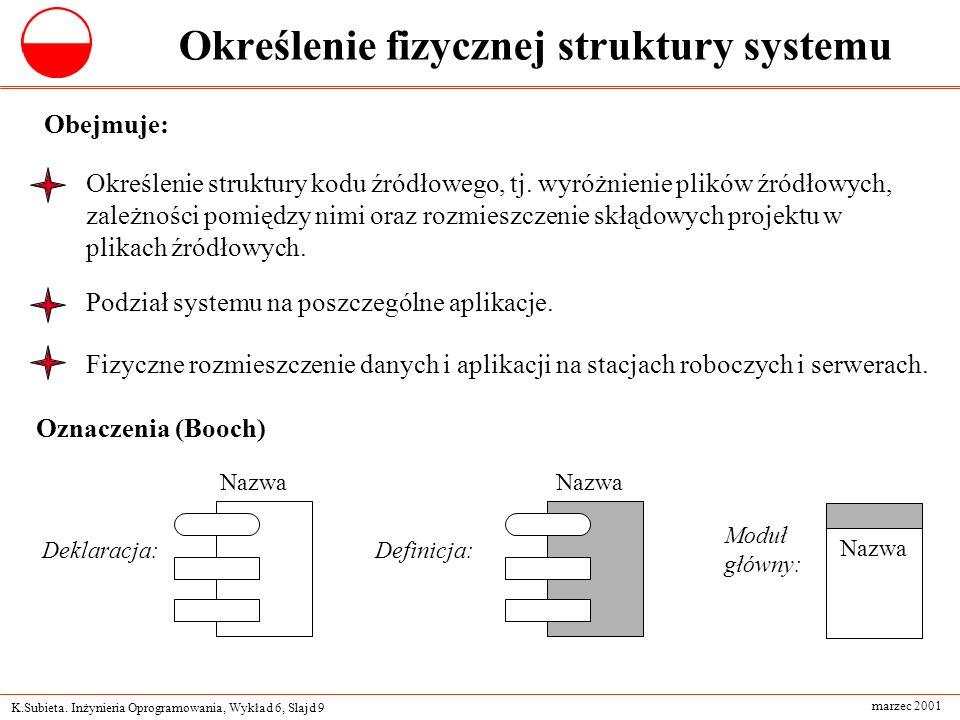 K.Subieta. Inżynieria Oprogramowania, Wykład 6, Slajd 9 marzec 2001 Określenie fizycznej struktury systemu Obejmuje: Określenie struktury kodu źródłow