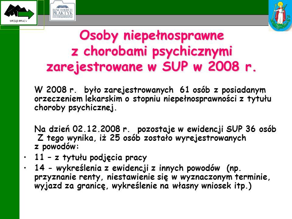 Osoby niepełnosprawne z chorobami psychicznymi zarejestrowane w SUP w 2008 r. W 2008 r. było zarejestrowanych 61 osób z posiadanym orzeczeniem lekarsk