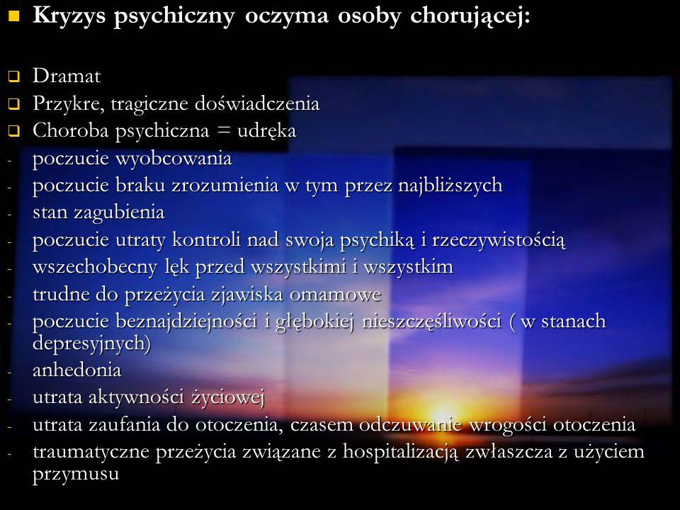 Kryzys psychiczny oczyma osoby chorującej: Kryzys psychiczny oczyma osoby chorującej: Dramat Dramat Przykre, tragiczne doświadczenia Przykre, tragiczn