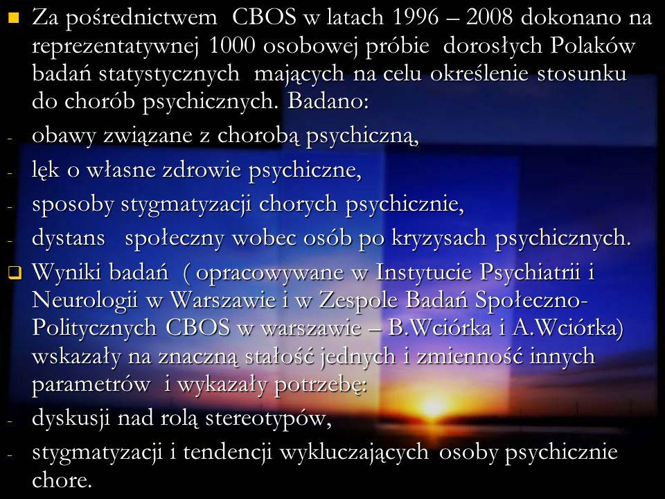 Za pośrednictwem CBOS w latach 1996 – 2008 dokonano na reprezentatywnej 1000 osobowej próbie dorosłych Polaków badań statystycznych mających na celu o